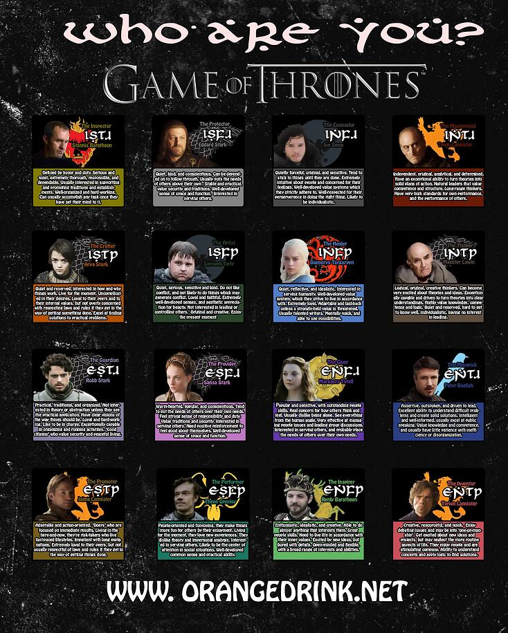 Myers-Briggs Personality Chart Depicted by Characters from Game of Thrones