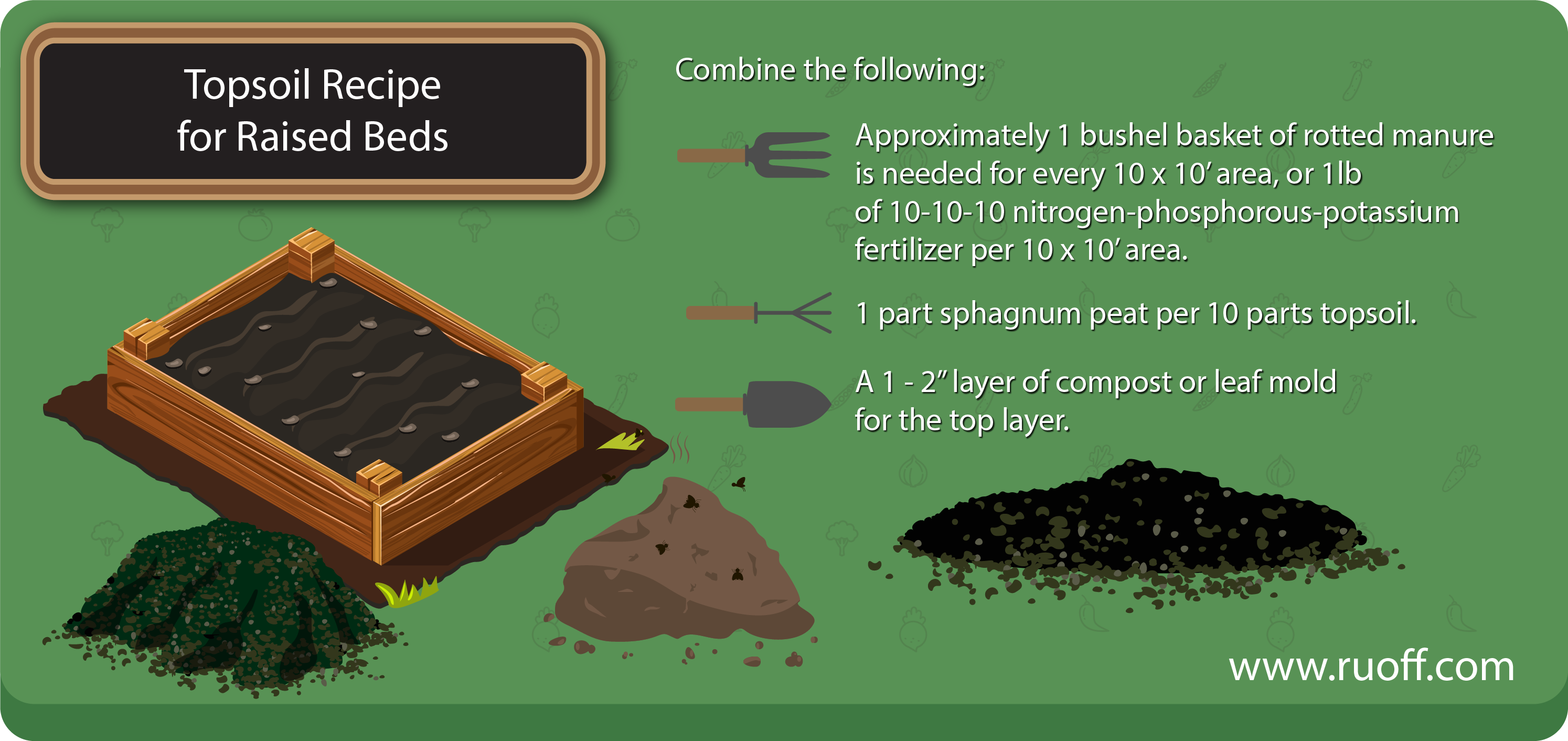 topsoil recipe