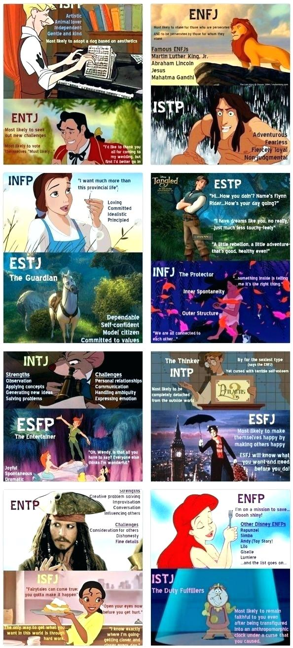 Myers-Briggs Personality Chart Depicted by Characters from Disney Movies