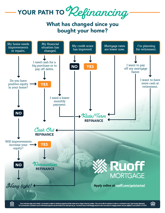 refinanceReadiness_worksheet